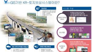 철도공단, GIS 기반 KR-토지보상시스템 개발...전 과정 실시간 확인