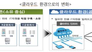 금융권 클라우드 이용범위 개인신용정보까지 확대...전자금융감독규정 입법예고