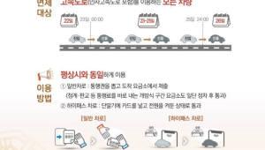 23일 0시부터 25일 24시까지 고속도로 통행료 면제