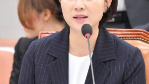유은혜, 청문보고서 채택 불발...현역 국회의원 최초