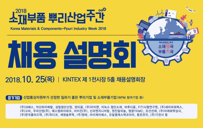 KIAT, 유망 소재부품·뿌리산업 채용설명회 25일 개최