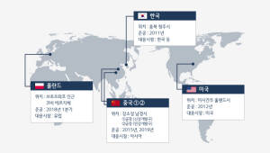 LG화학, 中 난징 전기차 배터리 제2공장 기공…2023년까지 2.1조 투자