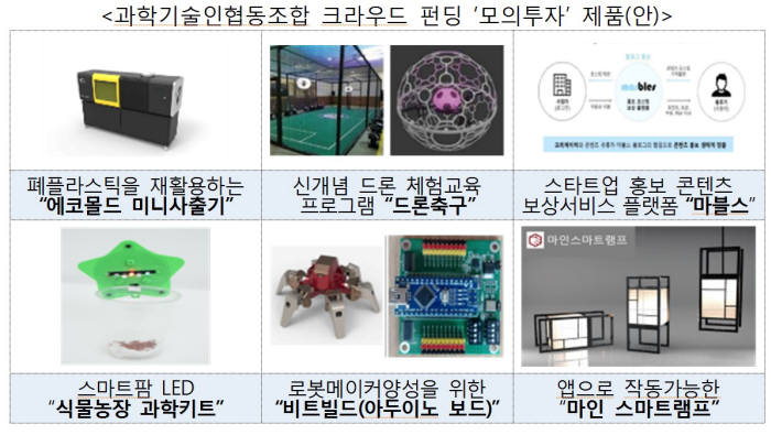 """드론 축구, 3D프린팅 교육, 태양광 기반 수질정화…""""과학기술에 투자하세요"""""""