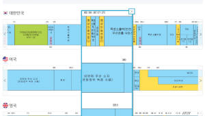 주파수 종합정보시스템 '전파누리' 내달 1일 가동