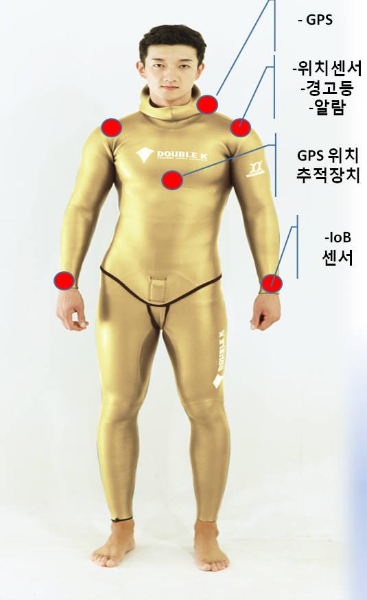 서브원이 개발한 지능형 잠수복 시제품(자료:서브원)