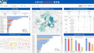 수원시, 빅데이터 이용 '민원 공유·분석 플랫폼' 서비스