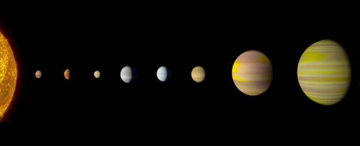 미 항공우주국(NASA·나사)과 구글은 나사의 케플러 우주 망원경과 구글의 인공지능 기술을 활용해 8개 행성을 거느린 케플러-90계를 발견하기도 했다. (자료=나사)