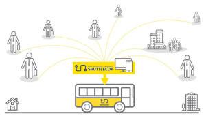 씨엘, 스마트폰으로 이용하는 통근버스 '셔틀콕' 서비스 개시