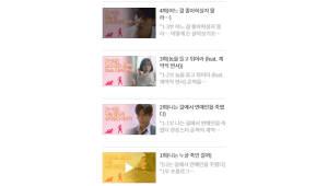 SKB 옥수수, 오리지널 드라마 '나는 길에서 연예인을 주웠다' 공개
