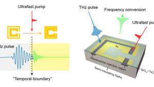 KAIST, 빛 주파수를 손쉽게 제어하는 기술 개발
