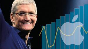 [국제]애플 3Q 영업익 16조원, 전년比 32%↑… 아이폰 정체에도 好실적