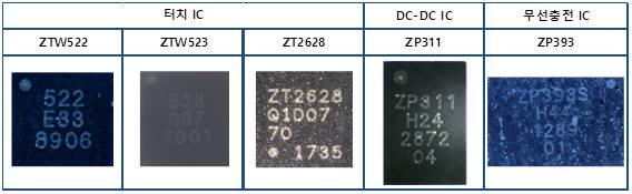 중국 웨어러블 제품에 적용하고 있는 지니틱스 제품 라인업<사진 지니틱스>