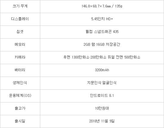 10만원대 'ZTE 블레이드 V9 비타' 9일 출시