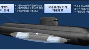차세대 '장보고3' 잠수함에 삼성SDI 배터리 탑재된다