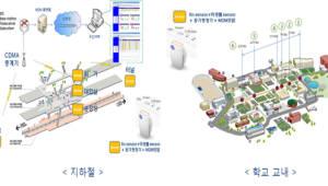 휴대용 유해화학물질 측정기술 등 환경 R&D 우수기술 20선 선정