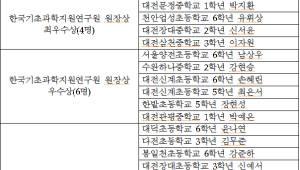 기초지원연, '2018 주니어닥터' 우수감상문 발표대회 개최