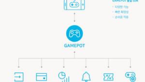 네이버 클라우드 플랫폼, '지스타 2018'서 게임 서비스를 위한 통합 솔루션 '게임팟' 첫 선