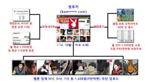 한국만화가협회·한국웹툰작가협회, 저작권법 개정 촉구