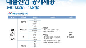 SBI저축銀, '2018년 대졸신입 공개채용' 실시