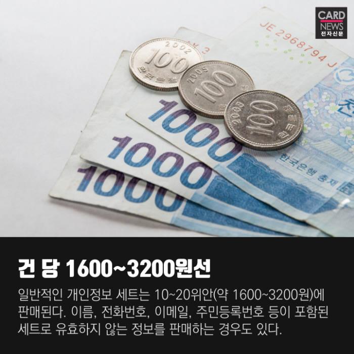 """[카드뉴스]""""건당 1600원...한국인 개인정보 팝니다"""""""