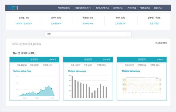 한국전력정보 HEPI 클라우드 가상발전소 대시보드