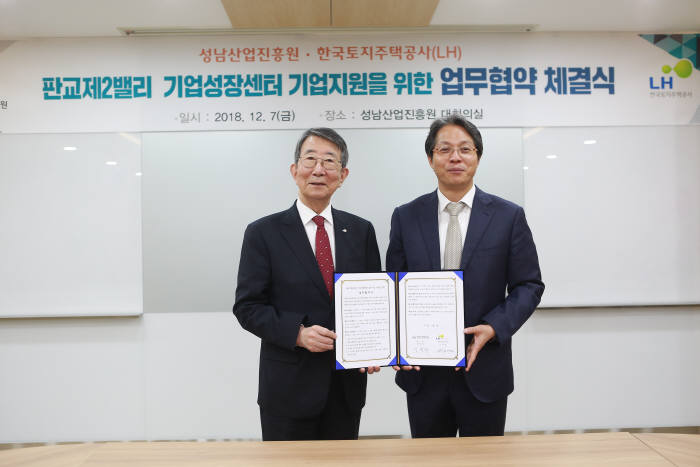 장병화 성남산업진흥원장(왼쪽)과 김상엽 한국토지주택공사 본부장이 업무협약을 체결하고 기념촬영했다.