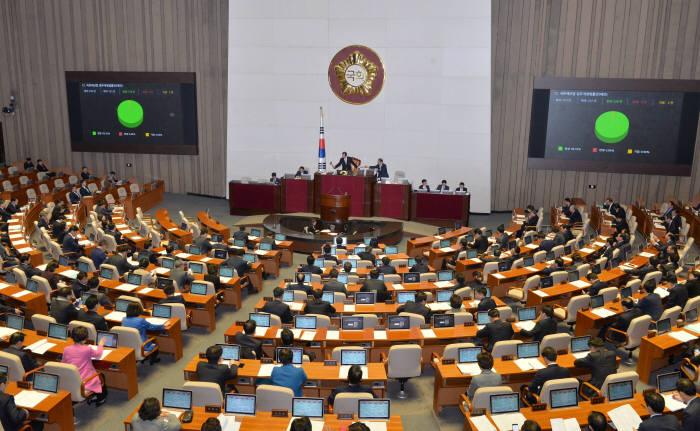 국회, 9000억원 감액한 469조5751억원 예산안 통과...법인세, 수소차 육성법 등 법안도 의결