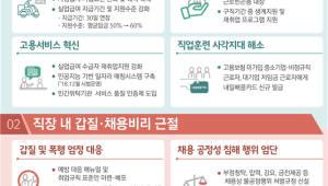[2019 부처 업무보고]고용부, 새해 근로시간 단축·최저임금 안착 집중...;퍼주기' 논란도