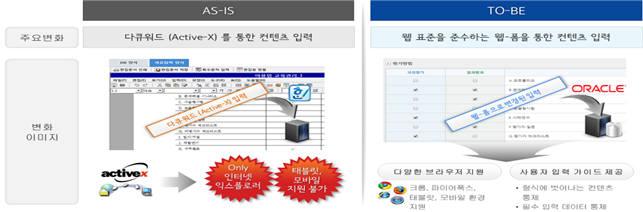 산업인력공단 NCS 플랫폼 개선사업 전후 비교. [자료:한국산업인력공단]