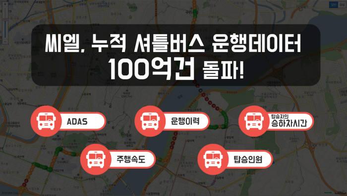 씨엘, 셔틀버스 운행 누적데이터 100억건 돌파