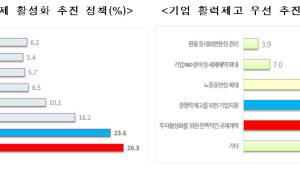 """한경연 """"국민 71% 내년 경기 부정적 전망""""…10명 중 6명 살림살이↓"""