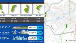 왕숙·교산·계양·과천 4곳 '3기 신도시' 확정...베드타운 아닌 자족경제 이루는 신도시