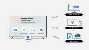 삼성 스마트 TV, PC와 스마트폰을 TV속으로…리모트 엑세스 기능 도입