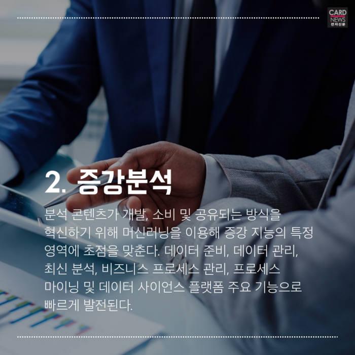[카드뉴스]2019년 주목할 만한 기술 10選
