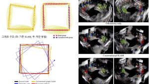 [올해의 신기술]이동로봇 자율주행 위치인식과 맵 작성기술