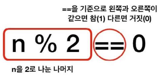 n%2==0 해석