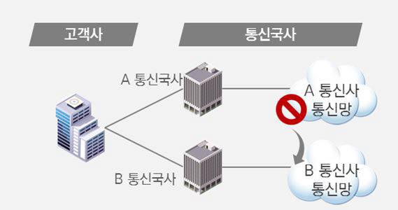 """[단독]경찰·은행 망·사업자 이원화 ···이철희 의원 """"통신 재난 원천 예방"""""""