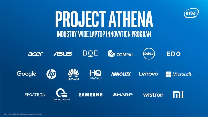 인텔은 삼성전자 등 혁신 기업과 협력해 5G와 AI를 적용한 새 노트북 플랫폼 프로젝트 아테나를 개발한다고 발표했다.