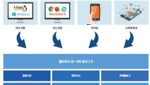 가온아이, 행안부장관 표창…클라우드 온나라 문서 2.0 4차 확산 기관 구축 완료