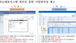 [ICT시사용어]기업집단포털시스템
