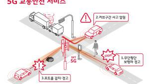 2020년 경부고속도 등에 5G 흐르는 \'지능형 교통체계\' 구축
