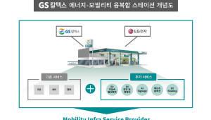 GS주유소에 LG전자 350㎾급 초고속 전기차 충전기 설치