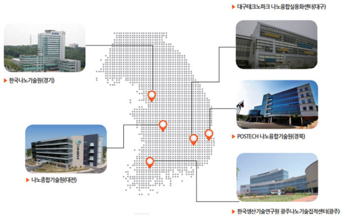 나노융합기술인력양성사업에 참여하는 전국 나노인프라 기관
