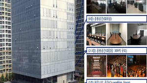 특구진흥재단-DGB대구은행, 지역최초 민·관협력 대구창업캠퍼스 구축