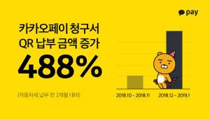 카카오페이 공과금 QR납부, 488% 증가