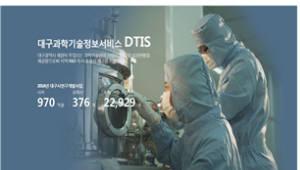 대구TP, DTIS 사용자 편의 기능 강화한다