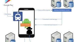 버스 정보 앱에 악성코드...'군사·안보·정치' 정보 유출 시도