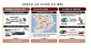 위험물질 운송차량 실시간 모니터링 현장 점검