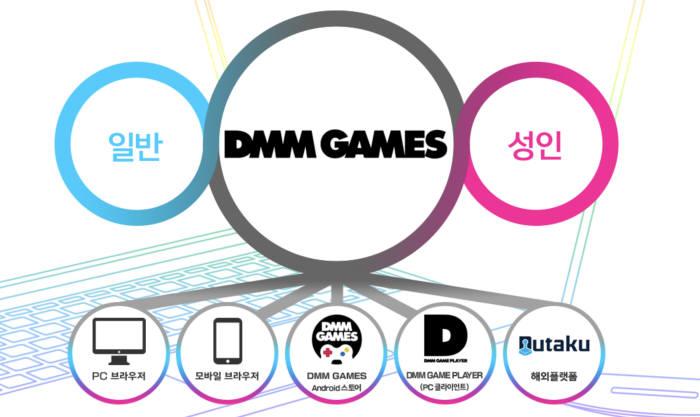 디엠엠게임즈, 한국 지사 설립... 국내 게임사업 전개