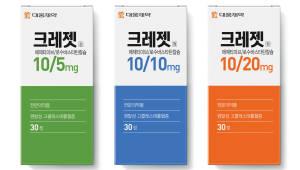 대웅제약 '크레젯정', 105억 원외처방 실적 기록